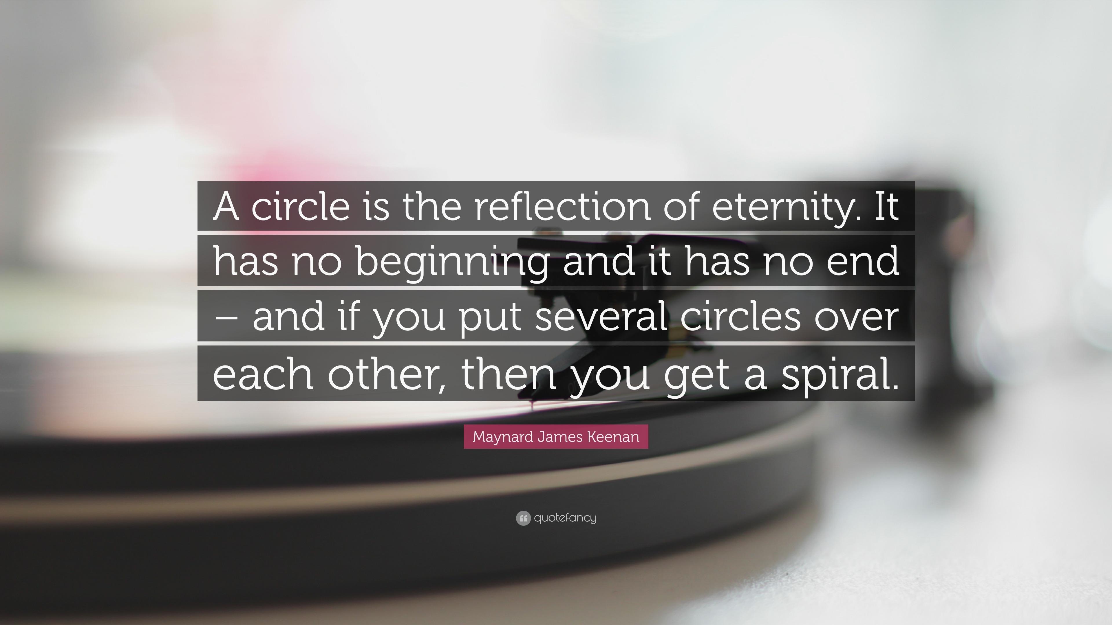 """James Maynard Keenan Quotes: Maynard James Keenan Quote: """"A Circle Is The Reflection Of"""